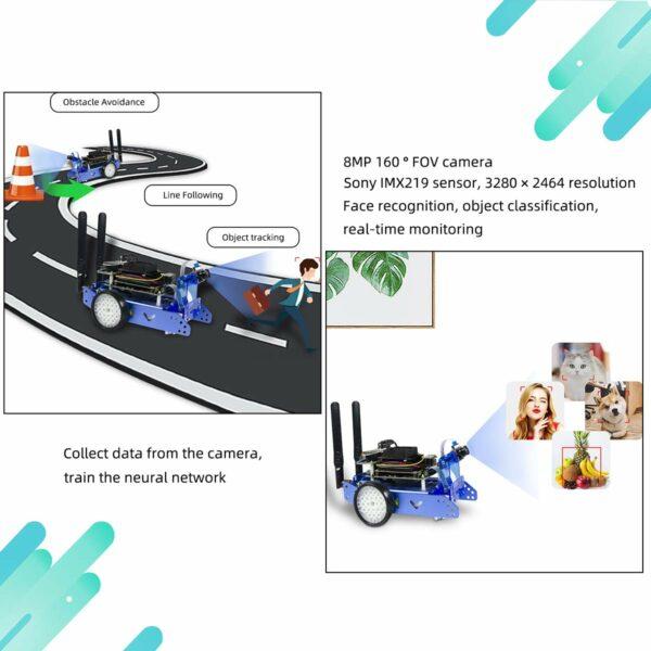 JetBot AI Kit NVIDIA Jetson Nano XiaoR Geek