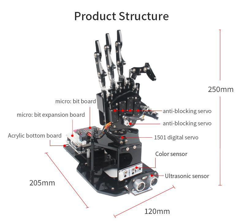 Microbit Programmable Robotic Hand uHandbit for AI Learning