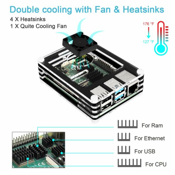 Raspberry Pi 4 case with Cooling Fan